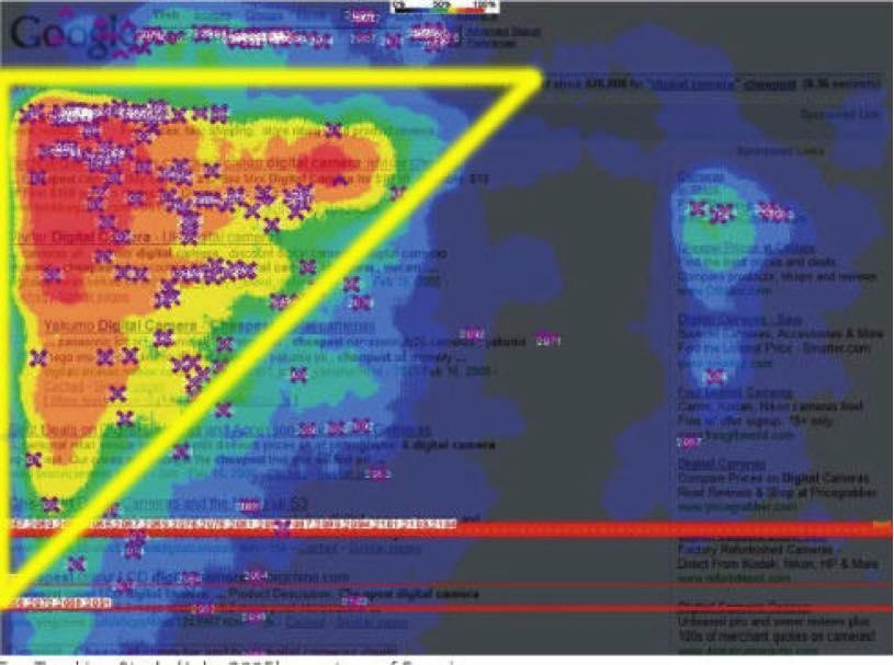 SEO Heat Map